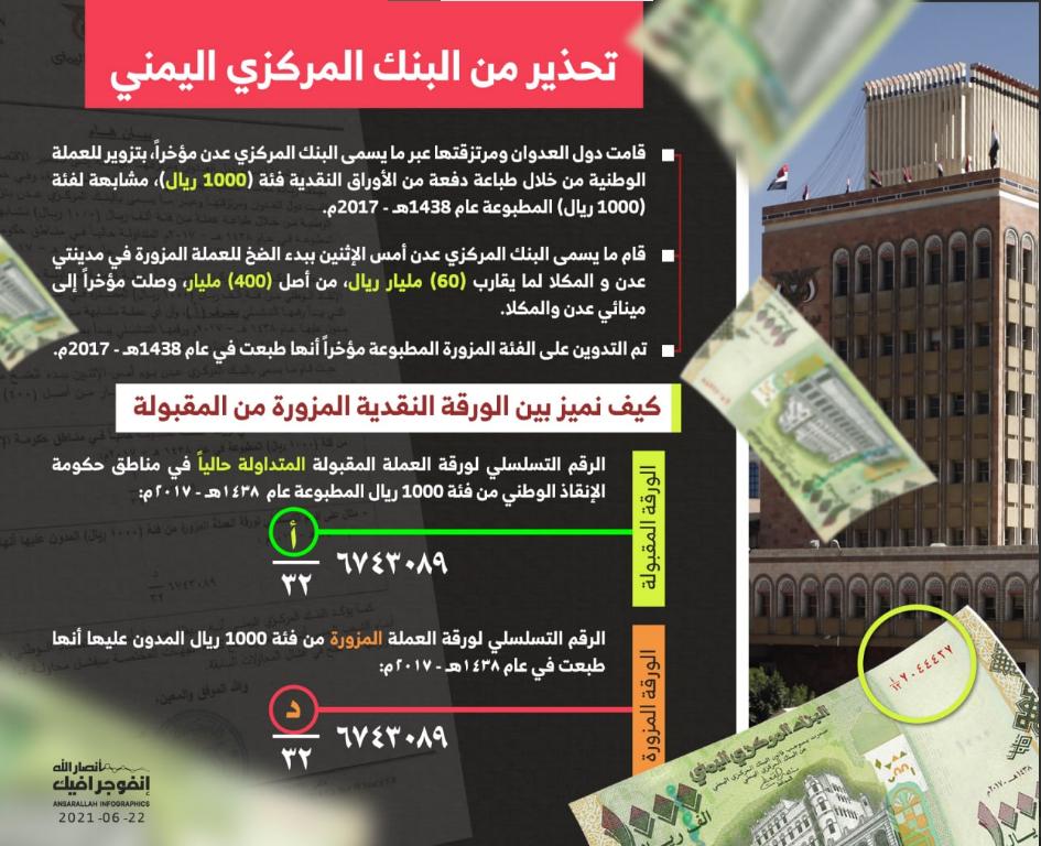 صدور تعميم رسمي هام من صنعاء لجميع المواطنين.. وسيتم تطبيق هذه الإجراءات العاجلة إعتباراً من اليوم؟ (تفاصيل)